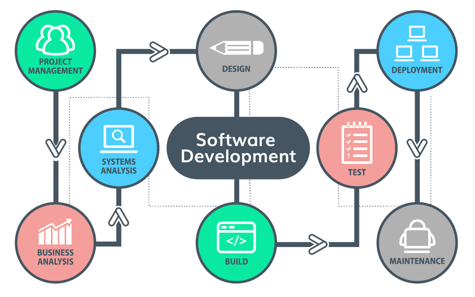 Why offshoring software development to Vietnam?